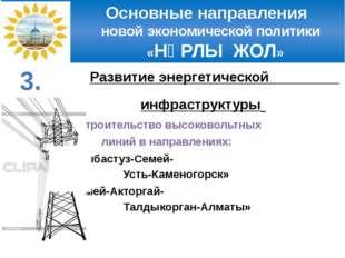 Основные направления новой экономической политики «НҰРЛЫ ЖОЛ» Развитие энерг