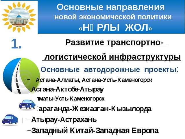 Основные направления новой экономической политики «НҰРЛЫ ЖОЛ» Развитие транс...