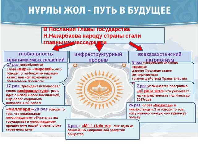 В Послании Главы государства Н.Назарбаева народу страны стали главными мессе...