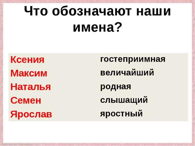 Что обозначают наши имена? Ксения гостеприимная Максим величайший Наталья род...