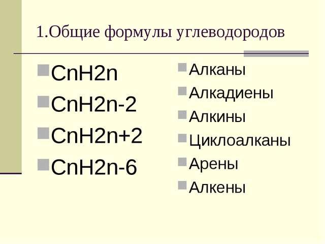 1.Общие формулы углеводородов СnН2n СnН2n-2 CnH2n+2 CnH2n-6 Алканы Алкадиены...
