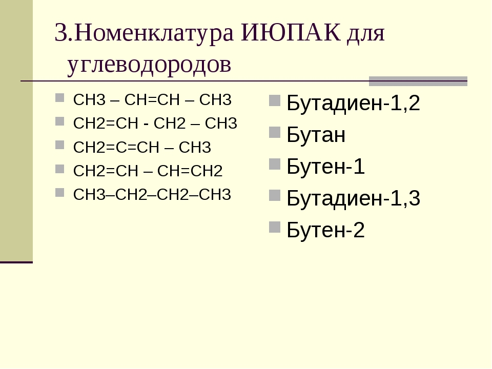 3.Номенклатура ИЮПАК для углеводородов СН3 – СН=СН – СН3 СН2=СН - СН2 – СН3 С...