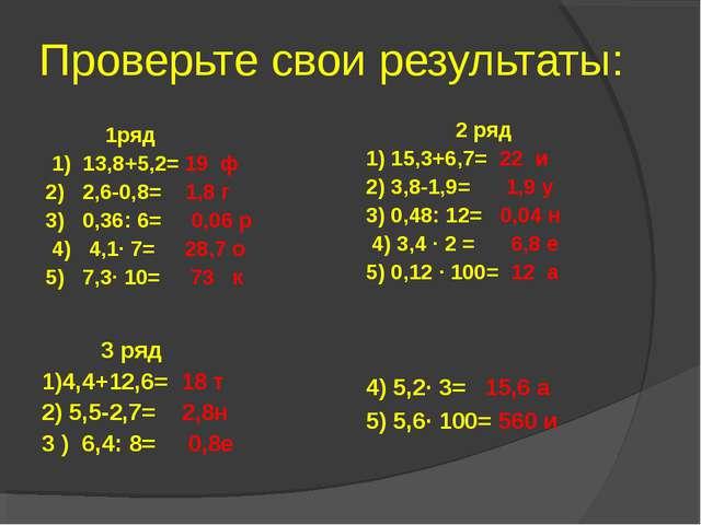 Проверьте свои результаты: 1ряд 1) 13,8+5,2= 19 ф 2) 2,6-0,8= 1,8 г 3) 0,36:...