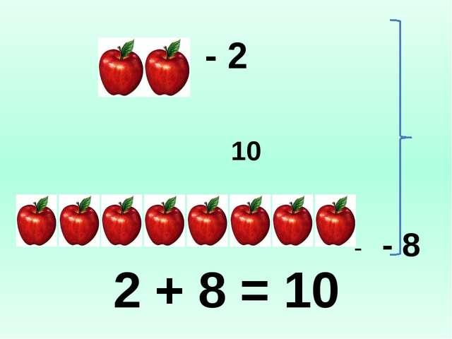 - 2 10 - - 8 2 + 8 = 10
