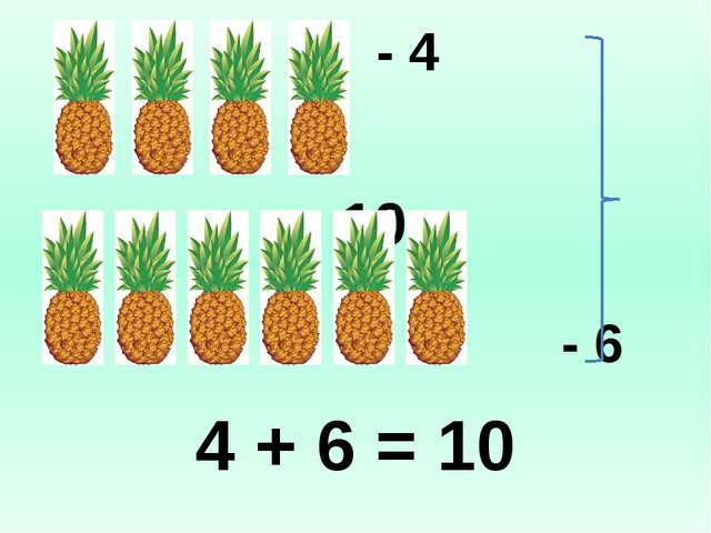- 4 10 - 6 4 + 6 = 10