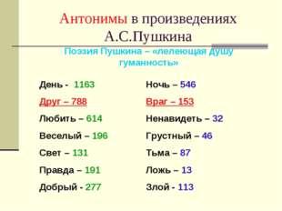 Антонимы в произведениях А.С.Пушкина День - 1163 Друг – 788 Любить – 614 Весе