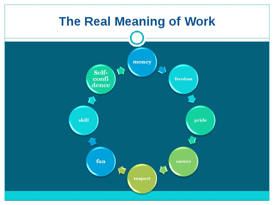 The Real Meaning of Work
