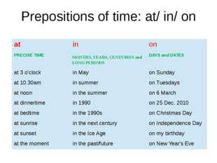 Prepositions of time: at/ in/ on at in on PRECISE TIME MONTHS, YEARS, CENTURI