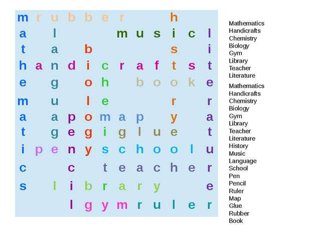 Mathematics Handicrafts Chemistry Biology Gym Library Teacher Literature Math...
