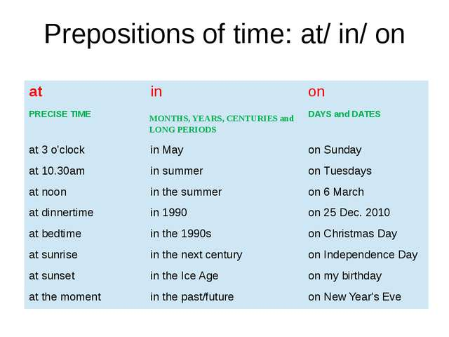 Prepositions of time: at/ in/ on at in on PRECISE TIME MONTHS, YEARS, CENTURI...