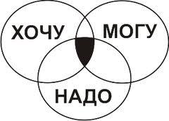 http://edu.glavsprav.ru/_static/_articles/431/1.jpg