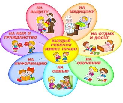 http://detsad-kitty.ru/uploads/posts/2011-04/1303195692_prevyupravarus.jpg