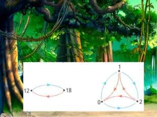Ловим рыбу с Кар-Карычем Табличное сложение и вычитание 3