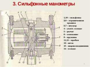 3. Сильфонные манометры 1,10 – сильфоны 2,8 – ограниченная крышка 3,7 – штуц