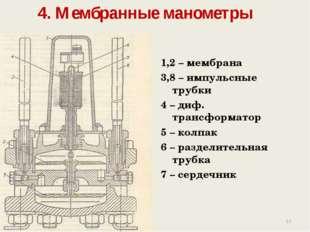 4. Мембранные манометры 1,2 – мембрана 3,8 – импульсные трубки 4 – диф. тран