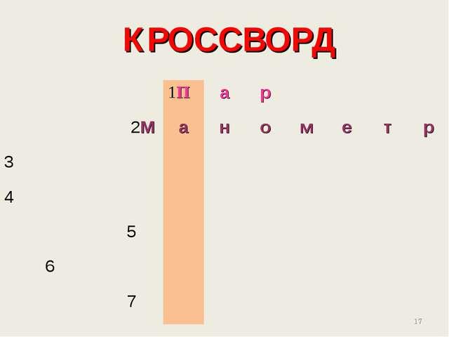 КРОССВОРД * 1Пар 2Манометр 3 4 5 6...