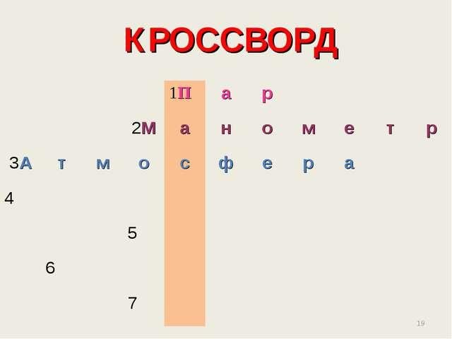 КРОССВОРД * 1Пар 2Манометр 3Атмосфера 4 5...