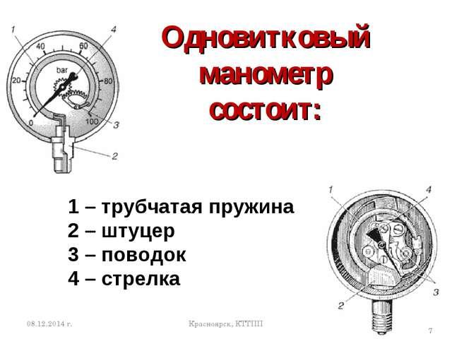 Одновитковый манометр состоит: Красноярск, КТТПП * 1 – трубчатая пружина 2 –...