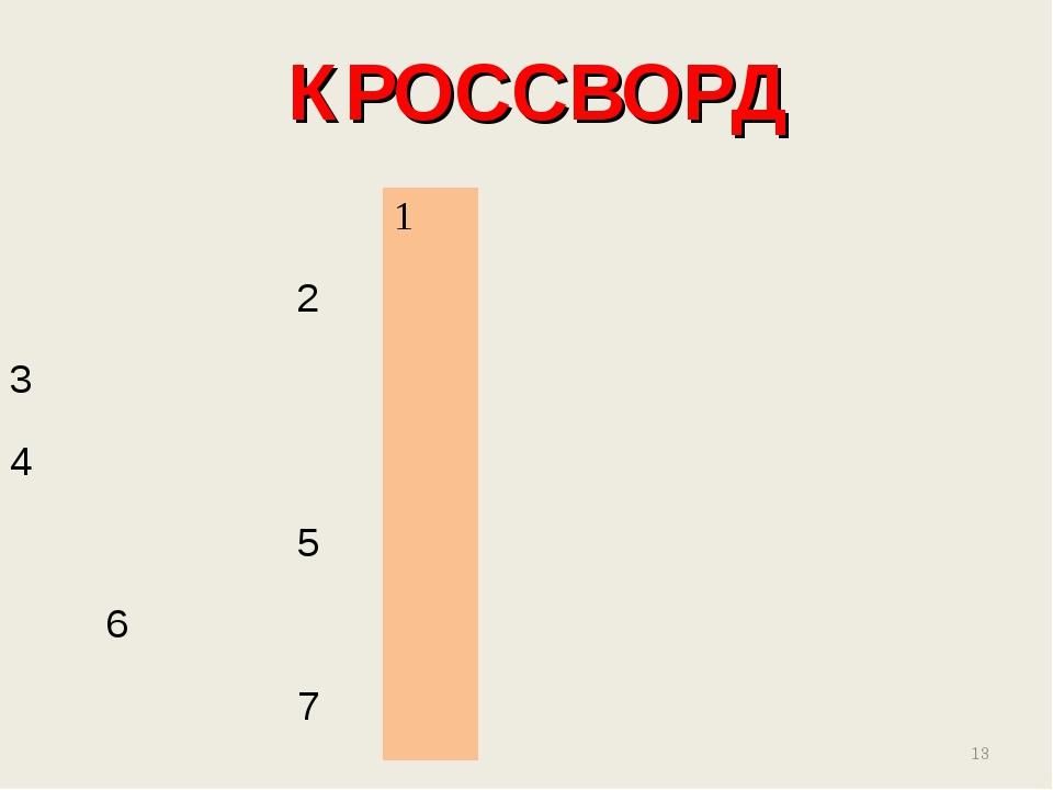 КРОССВОРД * 1 2 3 4 5 6 7...