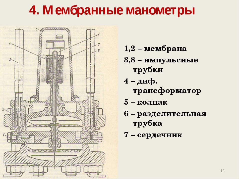 4. Мембранные манометры 1,2 – мембрана 3,8 – импульсные трубки 4 – диф. тран...