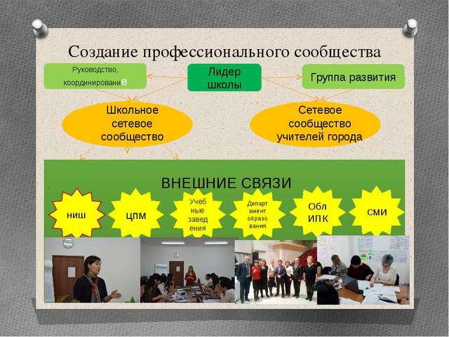 Создание профессионального сообщества Руководящая группа Координирующая групп...