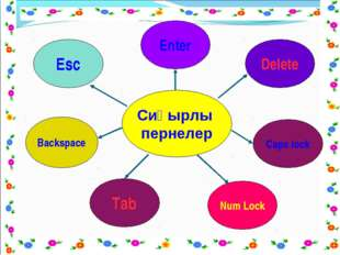 Delete Enter Tab Caps lock Esc Num Lock Backspace Сиқырлы пернелер