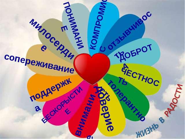 ПОНИМАНИЕ доверие толерантность внимание поддержка милосердие отзывчивость со...