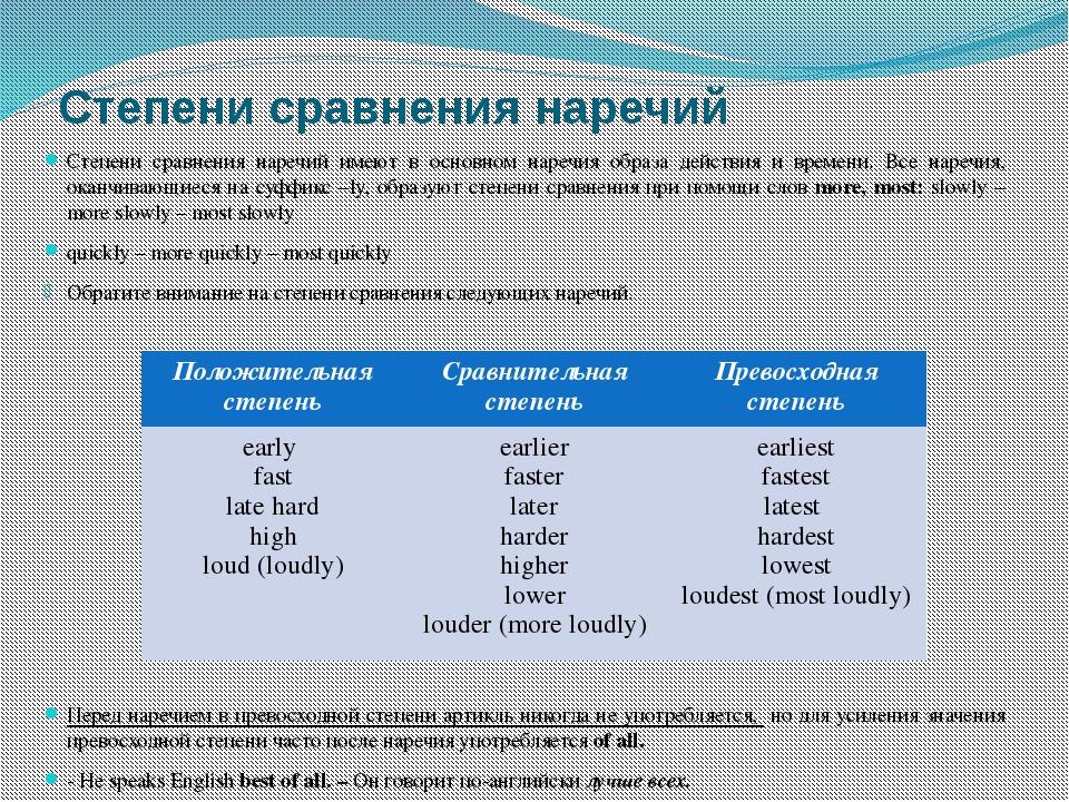 Степени сравнения наречий Степени сравнения наречий имеют в основном наречия...