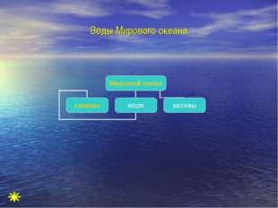Воды Мирового океана д
