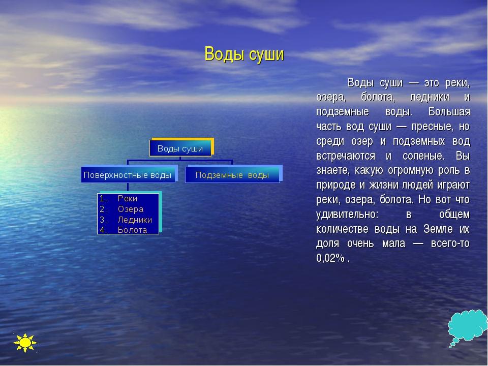 Воды суши  Воды суши — это реки, озера, болота, ледники и подземные воды. Бо...