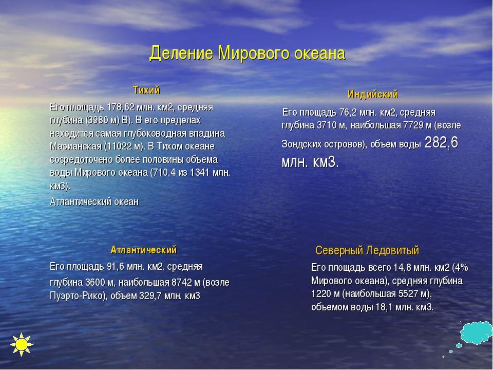 Деление Мирового океана Тихий Его площадь 178,62 млн. км2, средняя глубина (3...