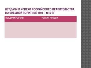 НЕУДАЧИ И УСПЕХИ РОССИЙСКОГО ПРАВИТЕЛЬСТВА ВО ВНЕШНЕЙ ПОЛИТИКЕ 1801 – 1812 ГГ