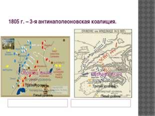 1805 г. – 3-я антинаполеоновская коалиция. 20 ноября 1905 г. – сражение под А