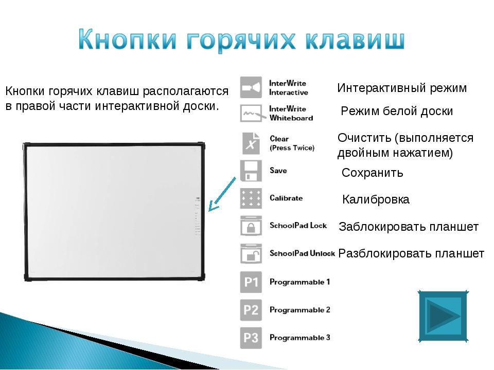 Интерактивный режим Калибровка Очистить (выполняется двойным нажатием) Заблок...