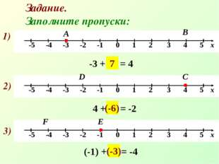 Задание. Заполните пропуски: 1) А -3 + … = 4 В 7 2) С D 4 + … = -2 (-6) 3) Е