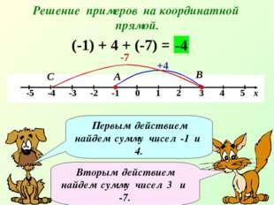 Решение примеров на координатной прямой. (-1) + 4 + (-7) = +4 А В -4 Первым д