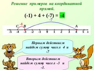 Решение примеров на координатной прямой. (-1) + 4 + (-7) = -1 А В -4 Первым д