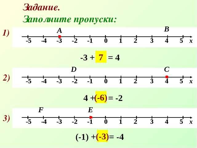 Задание. Заполните пропуски: 1) А -3 + … = 4 В 7 2) С D 4 + … = -2 (-6) 3) Е...