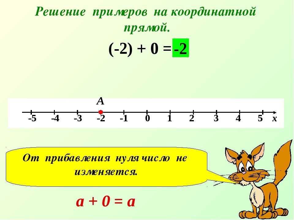 Решение примеров на координатной прямой. (-2) + 0 = А -2 От прибавления нуля...