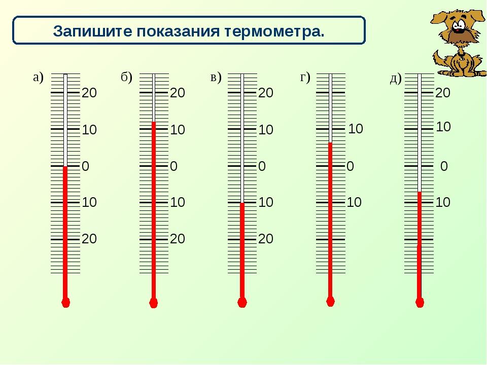 0 10 20 20 10 0 10 20 20 10 0 10 20 20 10 0 10 10 10 20 10 а) б) в) г) д) 0 З...