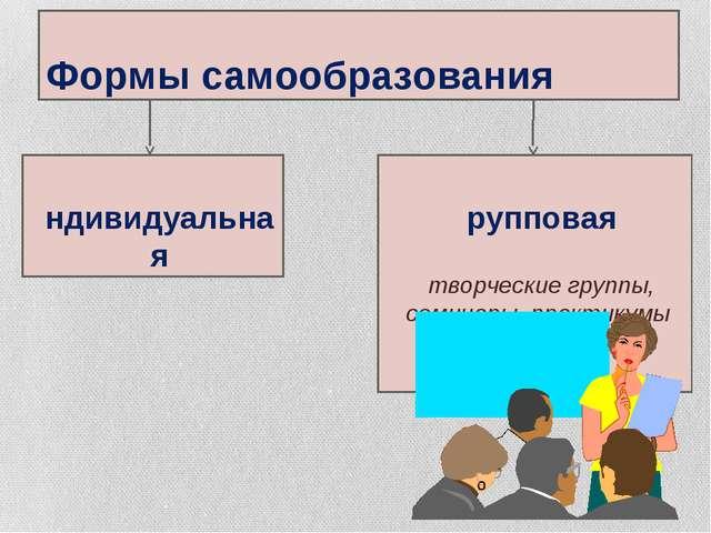 Формы самообразования Индивидуальная Групповая (творческие группы, семинары,...