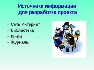 Источники информации для разработки проекта Сеть Интернет Библиотека Книги Жу
