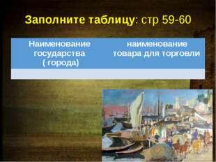 Заполните таблицу: стр 59-60 Наименованиегосударства ( города) наименованието