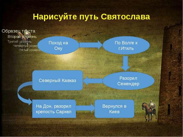 Нарисуйте путь Святослава Поход на Оку По Волге к г.Итиль Разорил Семендер Се...