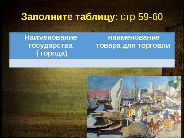 Заполните таблицу: стр 59-60 Наименованиегосударства ( города) наименованието...