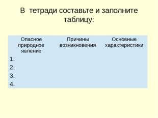 ЧС ТЕХНОГЕННОГО ХАРАКТЕРА Производственная авария при определенных условиях м