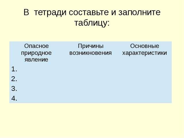 ЧС ТЕХНОГЕННОГО ХАРАКТЕРА Производственная авария при определенных условиях м...
