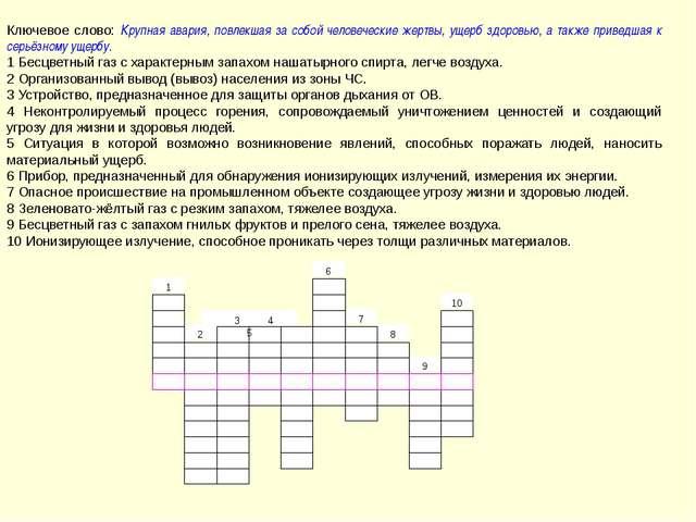 Ответы: Ключевое слово – катастрофа 1-аммиак, 6-дозиметр, 2-эвакуация, 7-ава...