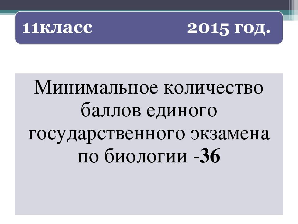 Минимальное количество баллов единого государственного экзамена по биологии -36