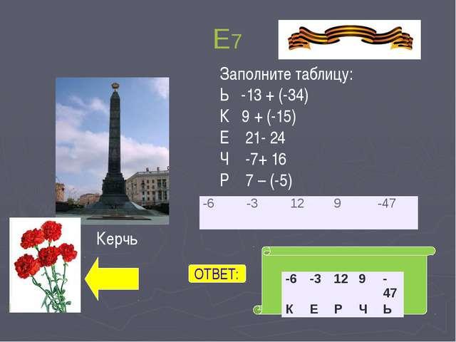 Г3 6,3 км. ОТВЕТ: Какой путь пройдет боевая ракетная установка «Катюша», двиг...